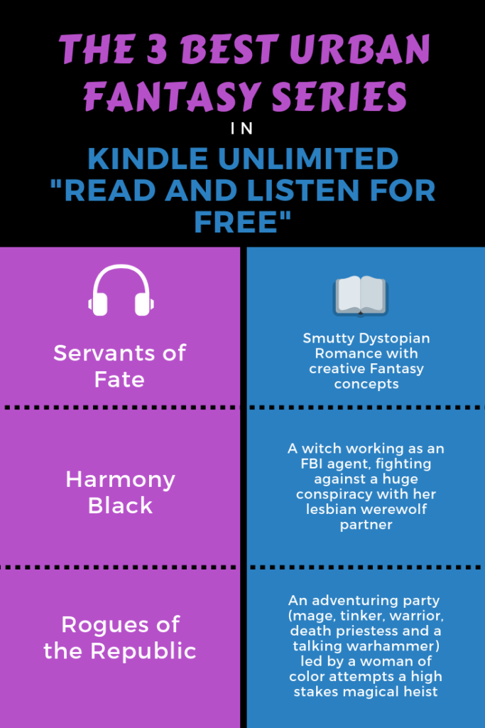 Urban Fantasy Kindle Unlimited free