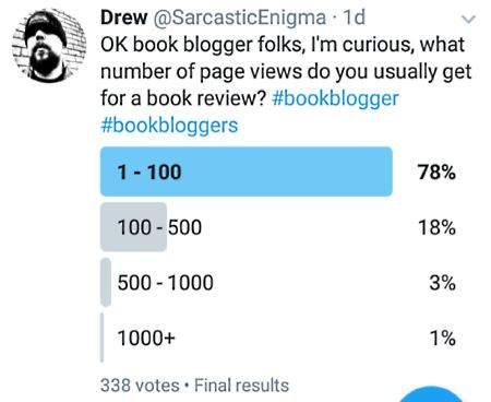 The Tattooed Book Geek - Twitter poll results